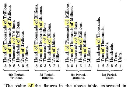 [graphic][ocr errors][ocr errors][ocr errors][ocr errors][ocr errors][ocr errors][merged small][merged small][merged small][merged small]