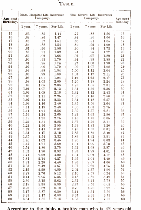 [merged small][merged small][merged small][ocr errors][table]