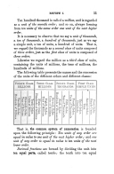 Σελίδα 11