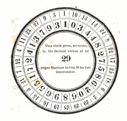 [graphic][subsumed][ocr errors][ocr errors][ocr errors][subsumed][subsumed][ocr errors][subsumed][subsumed][ocr errors][subsumed][subsumed][ocr errors][ocr errors][ocr errors][ocr errors]