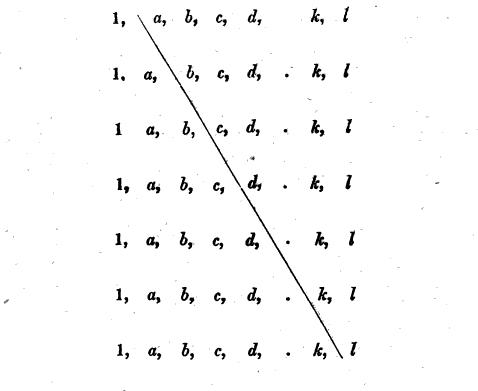[merged small][merged small][ocr errors][ocr errors][ocr errors][ocr errors][merged small][ocr errors][ocr errors][merged small][merged small][ocr errors][ocr errors][merged small][ocr errors][ocr errors][ocr errors][merged small][ocr errors][ocr errors][ocr errors]