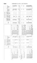 Σελίδα 2488