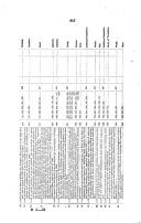 Σελίδα 817