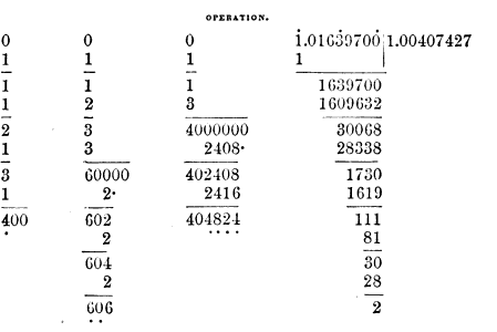 [merged small][ocr errors][merged small][merged small][merged small][merged small][merged small][merged small][ocr errors][merged small][merged small][merged small][merged small][merged small][merged small][merged small][merged small][merged small][merged small][merged small][merged small][merged small][merged small][merged small]