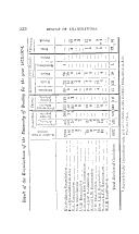 Σελίδα 332