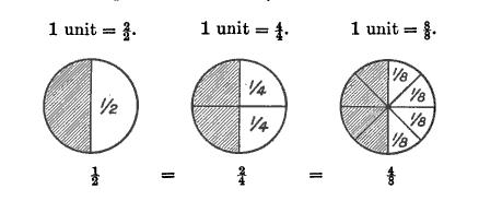 [merged small][merged small][merged small][graphic][graphic][graphic][subsumed][subsumed][subsumed][subsumed][merged small]