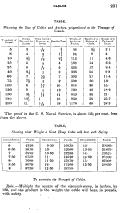 Σελίδα 231
