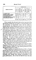 Σελίδα 198