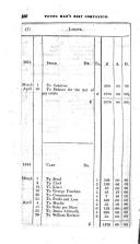 Σελίδα 180