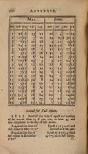 Σελίδα 210