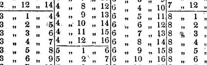 [merged small][ocr errors][ocr errors][ocr errors][ocr errors][merged small][ocr errors][ocr errors][ocr errors][ocr errors][ocr errors][ocr errors][merged small][ocr errors][ocr errors][ocr errors][ocr errors][ocr errors][merged small][ocr errors][ocr errors][ocr errors][ocr errors]
