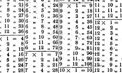 [merged small][ocr errors][merged small][ocr errors][merged small][merged small][merged small][ocr errors][merged small][merged small][merged small][merged small][merged small][ocr errors][ocr errors][ocr errors][merged small][merged small][ocr errors]
