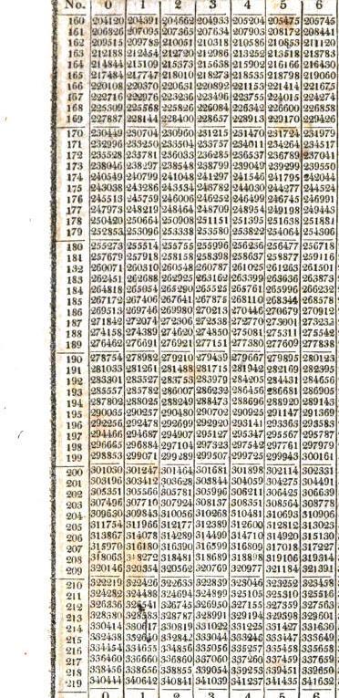 [merged small][ocr errors][ocr errors][ocr errors][ocr errors][merged small][merged small][merged small][merged small][ocr errors][ocr errors][merged small][ocr errors][ocr errors][ocr errors][ocr errors][merged small][ocr errors][ocr errors][ocr errors][ocr errors][merged small][ocr errors][merged small][ocr errors][ocr errors][merged small]