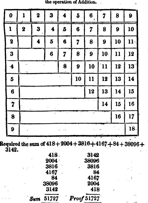 [ocr errors][subsumed][ocr errors][ocr errors][ocr errors][ocr errors][ocr errors][graphic]