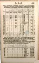 Σελίδα 1165