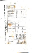 Σελίδα 287