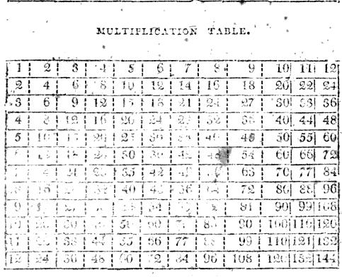 [merged small][subsumed][subsumed][ocr errors][ocr errors][ocr errors]