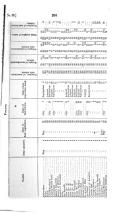 Σελίδα 295