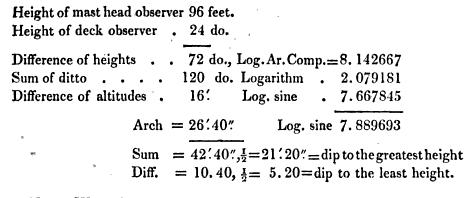 [merged small][ocr errors][merged small][merged small][ocr errors][ocr errors][merged small][merged small][merged small][merged small]