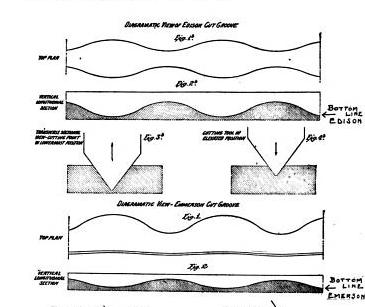 [merged small][ocr errors][ocr errors][merged small][merged small][ocr errors][ocr errors][ocr errors][merged small][merged small][merged small][merged small][merged small]