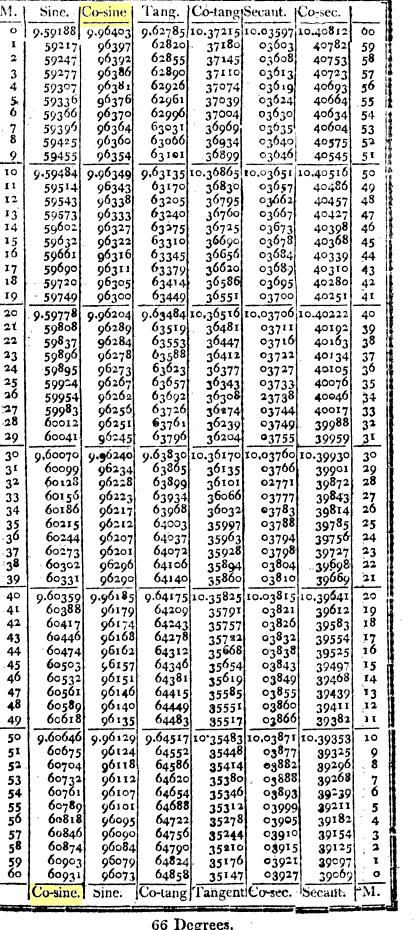 [subsumed][subsumed][ocr errors][ocr errors][ocr errors][ocr errors][ocr errors][subsumed][subsumed][ocr errors][subsumed][subsumed][ocr errors][subsumed][subsumed][subsumed][subsumed][subsumed][ocr errors][ocr errors][ocr errors][ocr errors][ocr errors][ocr errors][ocr errors][ocr errors][subsumed][ocr errors][merged small]