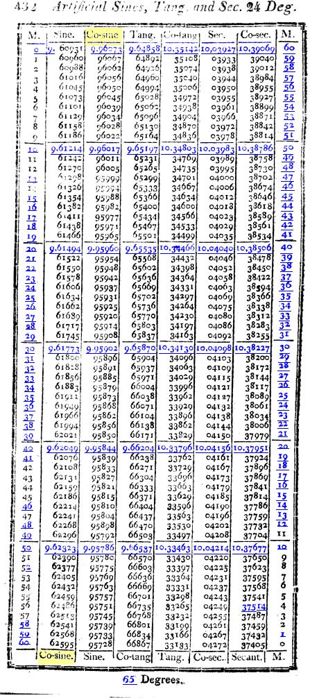[ocr errors][ocr errors][ocr errors][subsumed][ocr errors][ocr errors][subsumed][ocr errors][ocr errors][subsumed][subsumed][ocr errors][ocr errors][ocr errors][subsumed][ocr errors][subsumed][ocr errors][ocr errors][ocr errors][ocr errors][subsumed][ocr errors][ocr errors][ocr errors][subsumed][ocr errors][ocr errors][subsumed][ocr errors][ocr errors][subsumed][ocr errors][subsumed][subsumed][subsumed][ocr errors][subsumed][subsumed][subsumed][ocr errors][subsumed][merged small]
