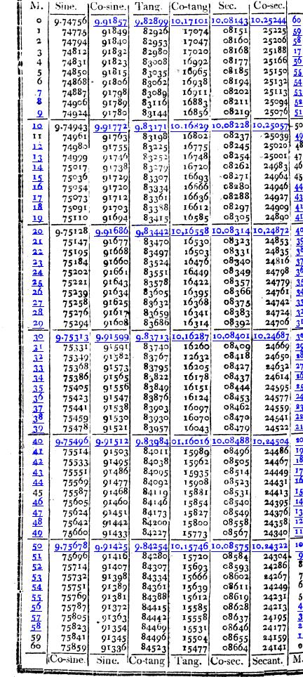[ocr errors][subsumed][ocr errors][ocr errors][subsumed][ocr errors][subsumed][ocr errors][ocr errors][ocr errors][ocr errors][ocr errors][subsumed][ocr errors][ocr errors][ocr errors][ocr errors][subsumed][ocr errors][ocr errors][ocr errors][subsumed][ocr errors][subsumed][ocr errors][subsumed][subsumed][subsumed][ocr errors][subsumed][ocr errors][subsumed][subsumed][subsumed][ocr errors][merged small]