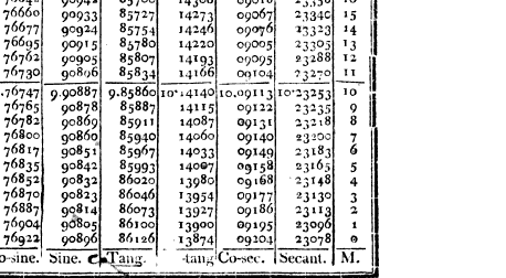 [merged small][ocr errors][merged small][merged small][ocr errors][merged small][merged small][merged small][merged small][merged small][merged small][merged small][merged small][merged small][merged small]