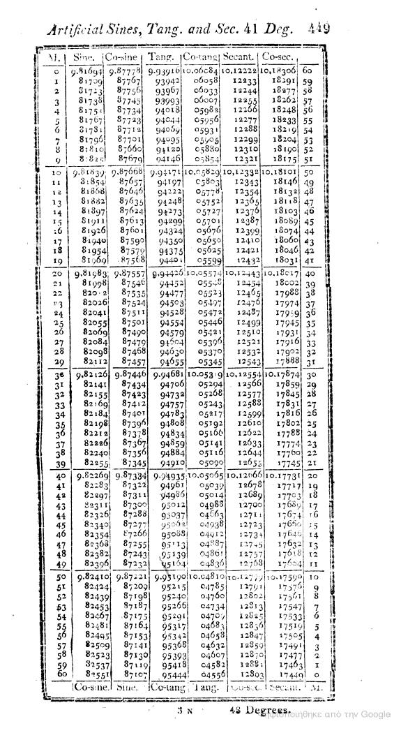 [merged small][merged small][merged small][merged small][merged small][ocr errors][merged small][merged small][merged small][merged small][merged small][ocr errors][merged small][ocr errors][merged small][ocr errors][merged small][merged small][merged small][merged small][ocr errors][merged small][merged small]
