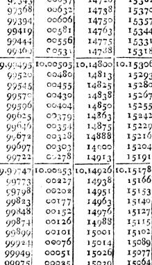 [merged small][merged small][merged small][merged small][merged small][merged small][merged small][merged small][ocr errors][merged small]