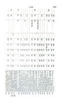 Σελίδα 1537