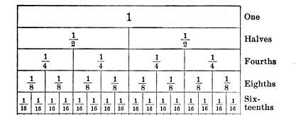 [merged small][merged small][merged small][merged small][merged small][merged small][merged small][ocr errors][merged small][ocr errors][merged small][merged small][ocr errors][merged small][merged small][merged small][merged small][merged small][merged small][merged small][subsumed][merged small][merged small][merged small][merged small][merged small][merged small][merged small][merged small][merged small][merged small][merged small][merged small][merged small][merged small][merged small][merged small][merged small][merged small]