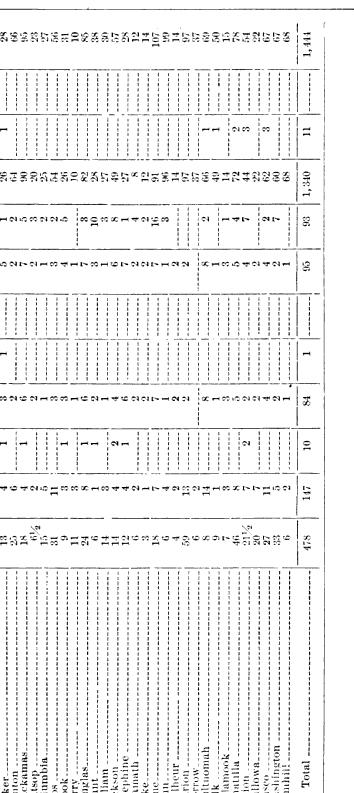 [merged small][merged small][merged small][merged small][merged small][merged small][merged small][merged small][merged small][merged small][merged small][subsumed][merged small][ocr errors][merged small][merged small][ocr errors][merged small][merged small][merged small][subsumed][merged small][ocr errors][subsumed][merged small][merged small][subsumed][merged small][merged small][merged small][merged small][merged small][merged small][merged small][merged small][subsumed][merged small][merged small][merged small][merged small][merged small][merged small][merged small][merged small][merged small][merged small][subsumed][merged small][merged small][merged small][merged small][merged small][merged small][merged small][merged small][merged small][merged small][merged small][merged small][merged small]