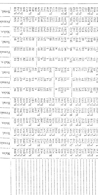 [merged small][merged small][merged small][merged small][merged small][merged small][merged small][merged small][merged small][merged small][merged small][merged small][merged small][merged small][merged small][subsumed][ocr errors][merged small][ocr errors][ocr errors][ocr errors][ocr errors][ocr errors][subsumed][ocr errors][ocr errors][merged small]