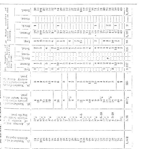 [merged small][merged small][ocr errors][merged small][merged small][merged small][merged small][merged small][ocr errors][merged small][merged small][merged small][merged small][merged small][merged small][merged small][merged small][merged small][ocr errors][merged small][merged small][ocr errors][ocr errors][merged small][merged small][merged small][merged small][ocr errors][merged small][ocr errors][merged small][merged small][ocr errors][merged small][ocr errors][ocr errors][ocr errors][ocr errors][merged small][merged small][merged small][merged small][ocr errors][ocr errors][ocr errors][merged small][ocr errors][merged small][merged small][merged small][merged small][ocr errors]
