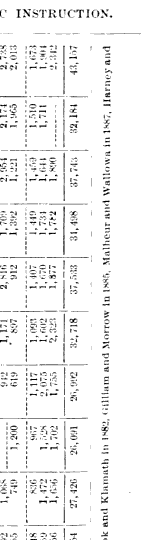 [subsumed][ocr errors][ocr errors][subsumed][ocr errors][subsumed][ocr errors][ocr errors][ocr errors][ocr errors][subsumed][ocr errors][subsumed][ocr errors][ocr errors][ocr errors][ocr errors][ocr errors][ocr errors][subsumed][ocr errors][subsumed][ocr errors][subsumed][subsumed][ocr errors][ocr errors][ocr errors][ocr errors][ocr errors][subsumed][subsumed][subsumed][ocr errors][ocr errors][ocr errors][ocr errors][ocr errors][ocr errors][ocr errors][subsumed][ocr errors][subsumed][ocr errors][subsumed][subsumed][subsumed][subsumed][subsumed][ocr errors][subsumed][ocr errors][subsumed][subsumed][subsumed]