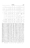 Σελίδα 479