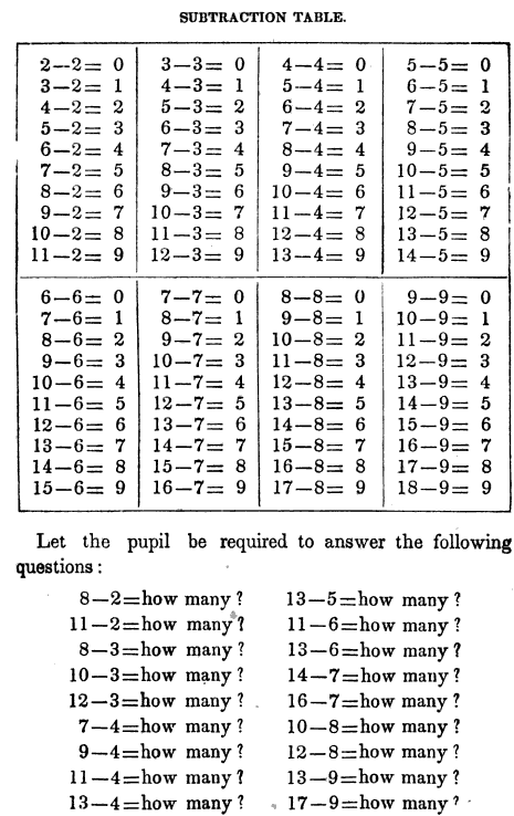 [merged small][ocr errors][ocr errors][ocr errors][ocr errors][ocr errors][ocr errors][ocr errors][ocr errors][ocr errors][ocr errors][ocr errors][ocr errors][ocr errors][ocr errors][ocr errors][ocr errors][ocr errors][ocr errors][ocr errors][ocr errors][ocr errors][ocr errors][ocr errors][ocr errors][ocr errors][ocr errors][ocr errors][ocr errors][ocr errors][ocr errors][ocr errors]