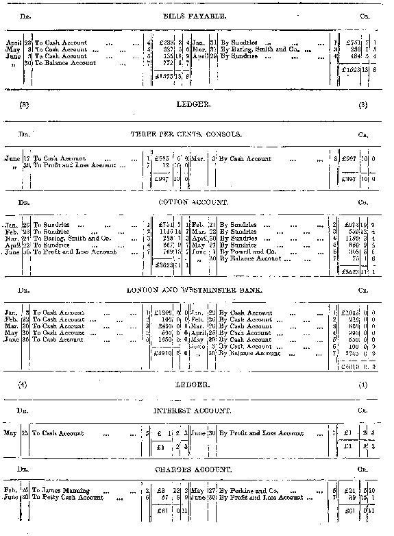 [ocr errors][ocr errors][graphic][merged small][ocr errors]