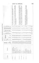 Σελίδα 141