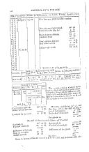 Σελίδα 246