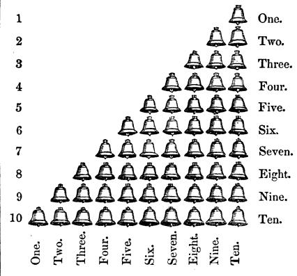 [merged small][merged small][merged small][merged small][merged small][merged small][merged small][merged small][subsumed][merged small][subsumed][merged small][ocr errors][merged small][subsumed][merged small][subsumed][merged small][subsumed][merged small][merged small]