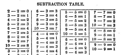 [merged small][merged small][merged small][merged small][merged small][merged small][merged small][merged small][merged small][ocr errors][merged small][merged small][merged small][merged small]